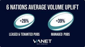 Vianet confirms Rugby World Cup will provide additional opportunities for pubs