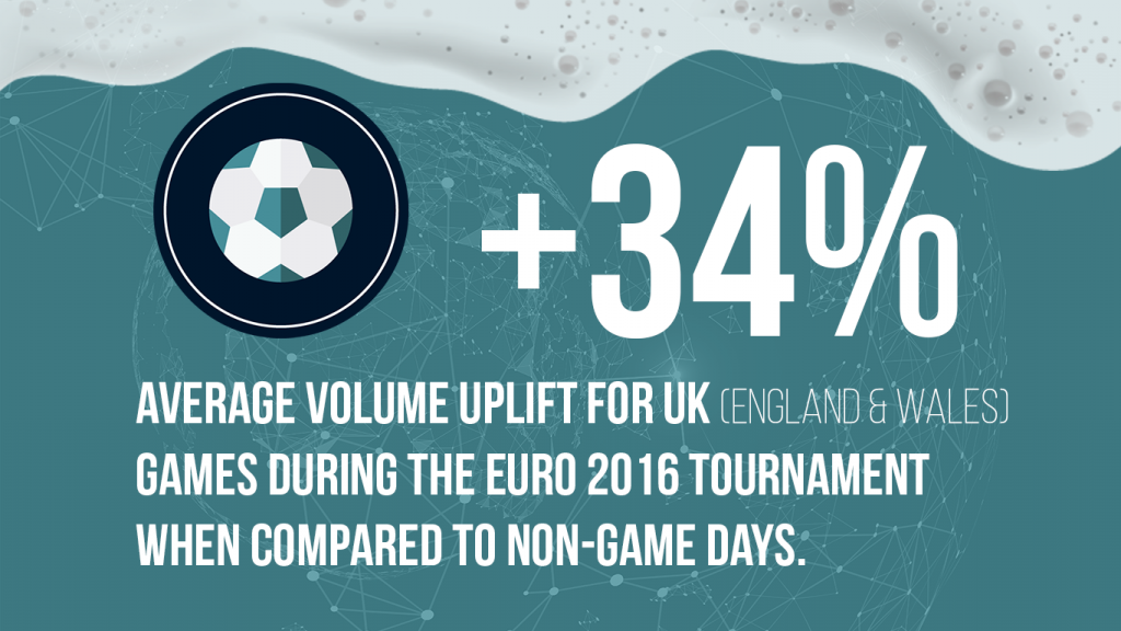 football pubs uplift statistics
