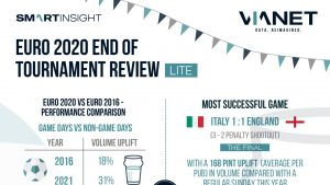 EURO 2020 Pubs & Bars Draught Beer Round Up