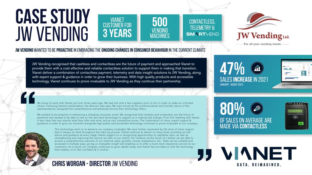 Vianet JW Vending Case Study