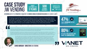 A Closer Look: JW Vending Case Study